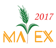 Malaysia Agriculture Technology and Equipment Exhibition (MATEX)